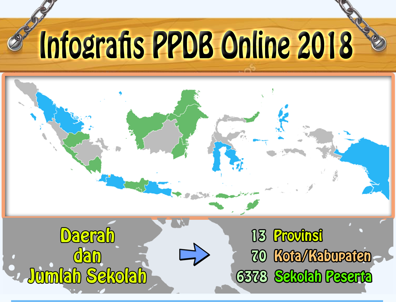infografis-peseta-ppdb-online-2018